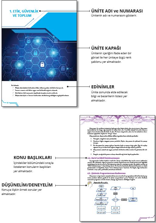 bilgisayar_bilimi_kur1.png